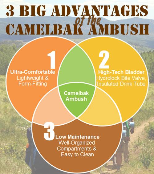 3 Big Advantages of the Camelbak Ambush Tactical Hydration Backpack