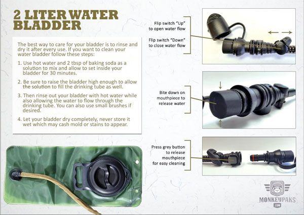 Monkey Pak Bladder Features, Mouthpiece and Water Flow Switch
